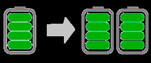 bateria extra Xiaomi