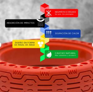 ruedas xiaomi ventajas